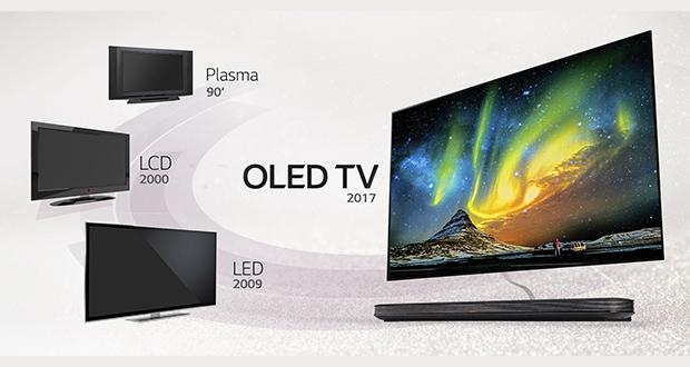 Consejos básicos antes de comprar un nuevo televisor
